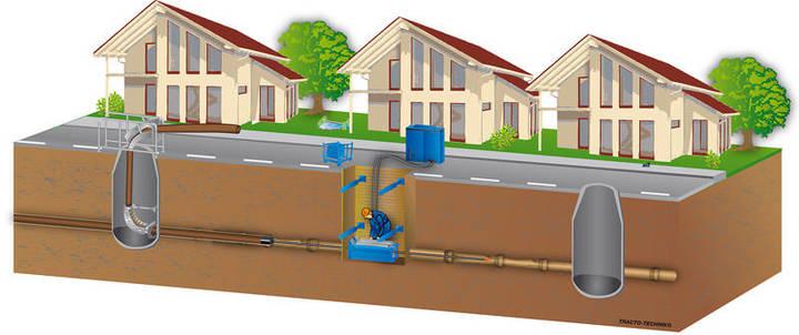 """TIP-Verfahren (""""tight in pipe""""): das Rohr im Rohr"""
