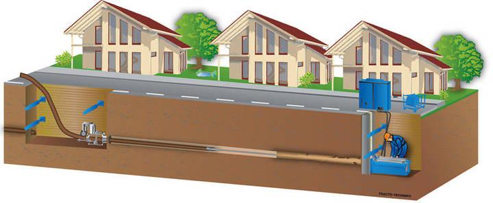 Das Reduktionsverfahren gehört zu den Systemen der grabenlosen Rohr- und Leitungserneuerung
